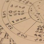 Fechas que comprende cada signo del zodiaco